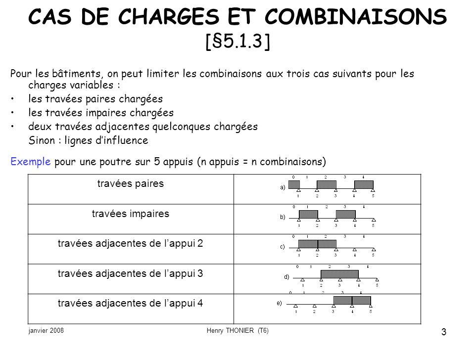 CAS DE CHARGES ET COMBINAISONS [§5.1.3]